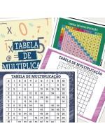 Tabela de Multiplicação de Pitágoras